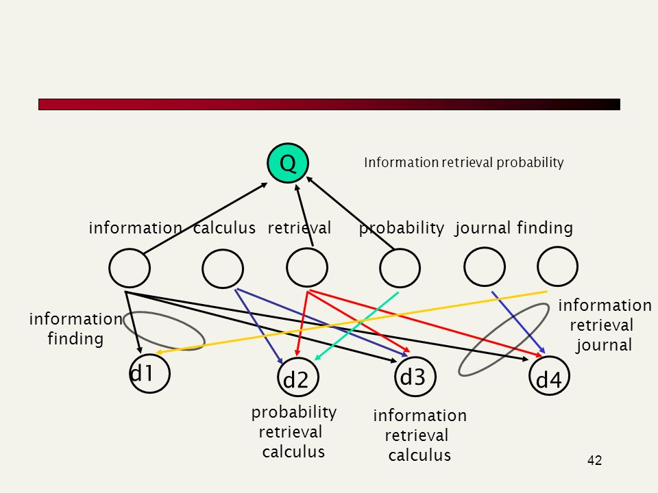 Q Information retrieval probability. information calculus retrieval probability journal finding.