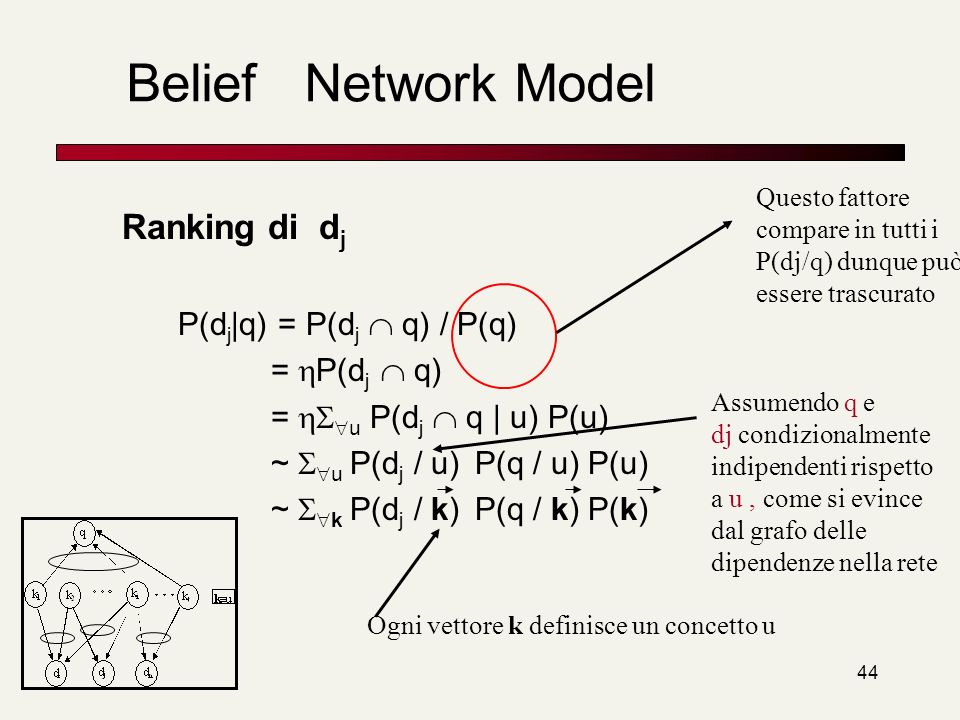 Belief Network Model Ranking di dj P(dj|q) = P(dj  q) / P(q)