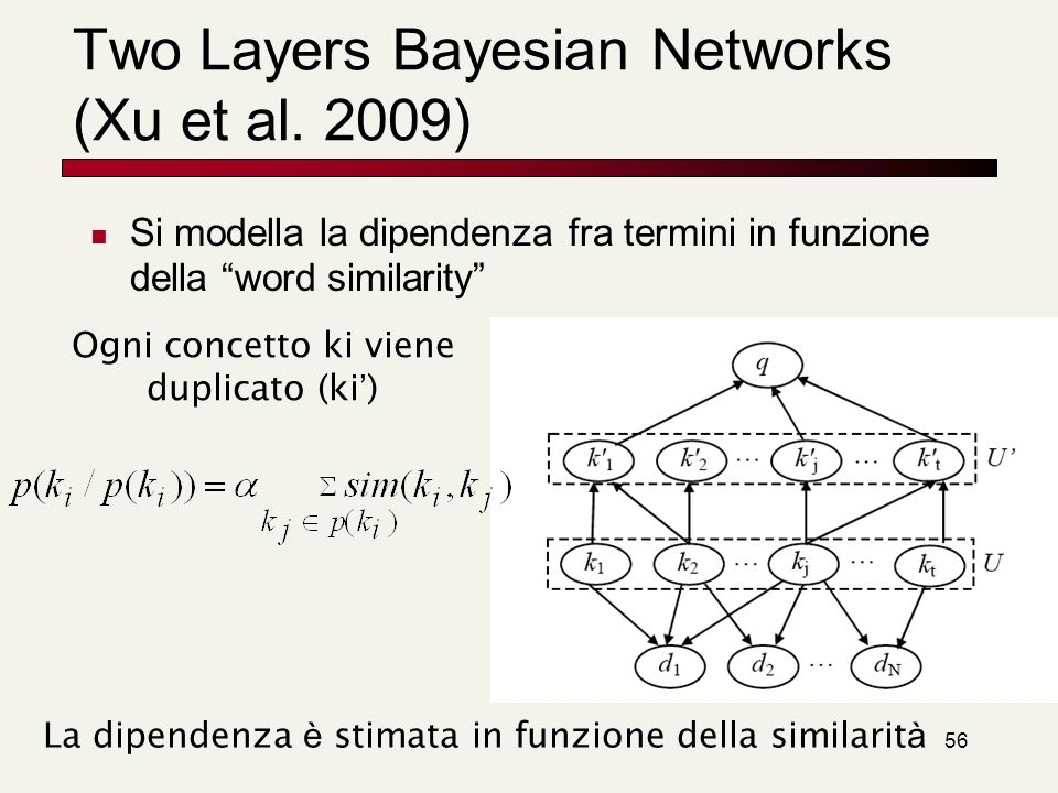 Two Layers Bayesian Networks (Xu et al. 2009)