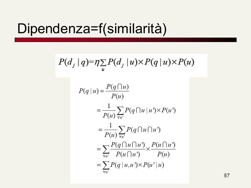 Dipendenza=f(similarità)