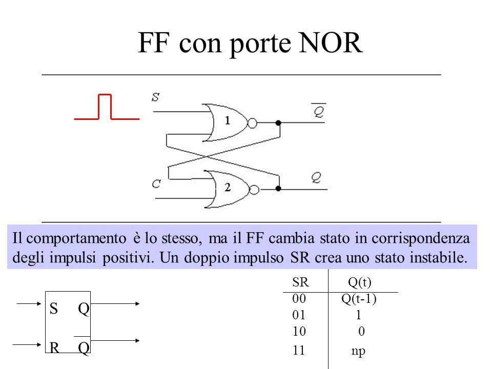 FF con porte NORS. R. Q. SR Q(t) 00 Q(t-1) 01 1. 10 0. 11 np. Il comportamento è lo stesso, ma il FF cambia stato in corrispondenza.