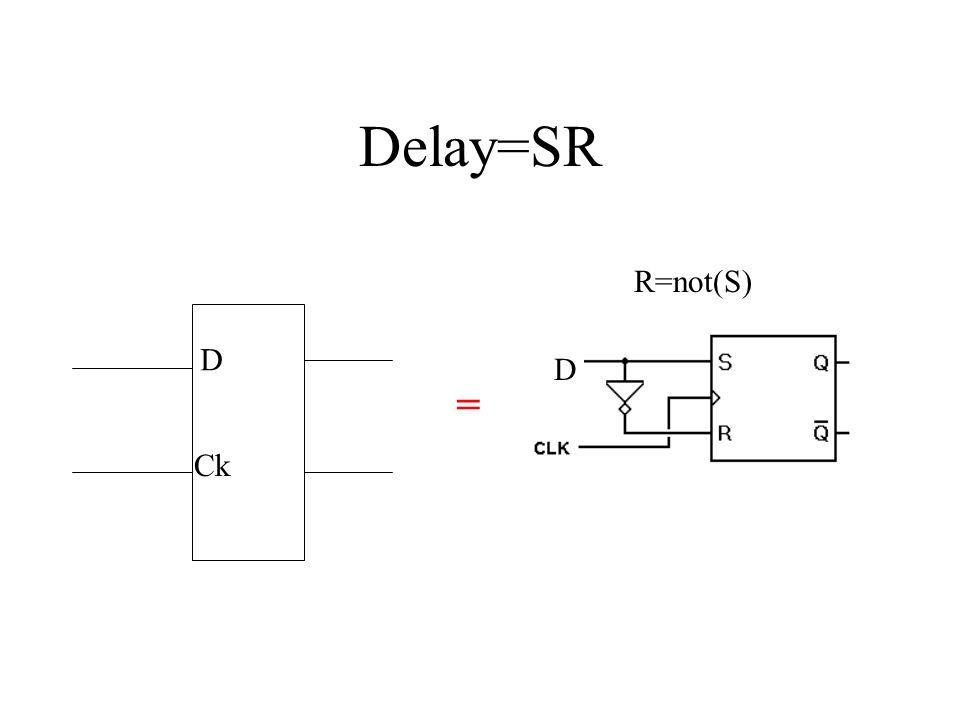 Delay=SR R=not(S) D Ck D =