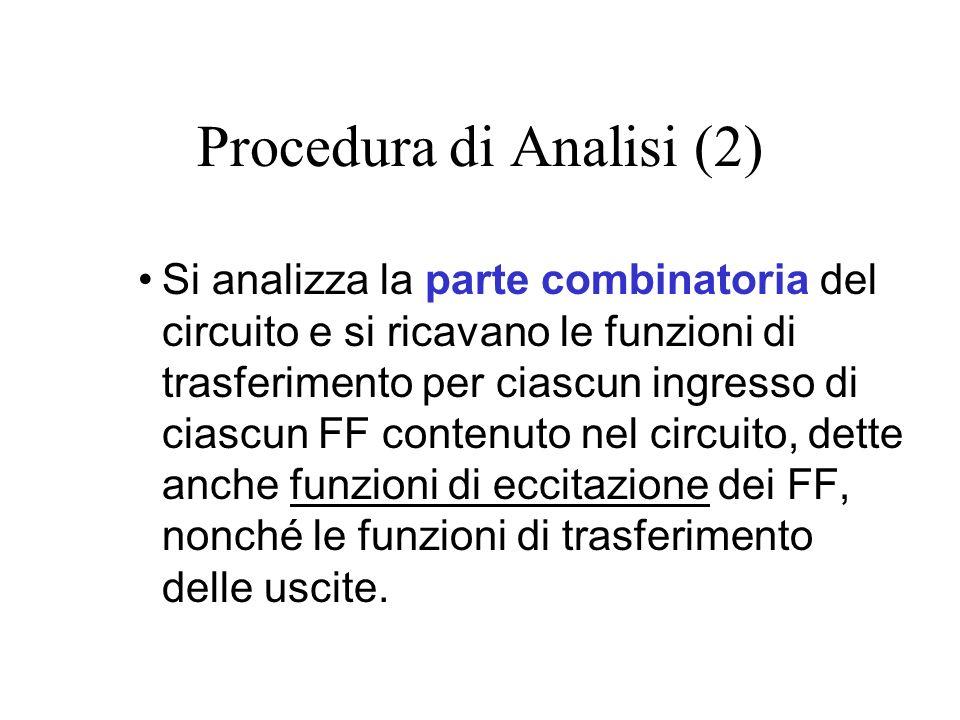Procedura di Analisi (2)
