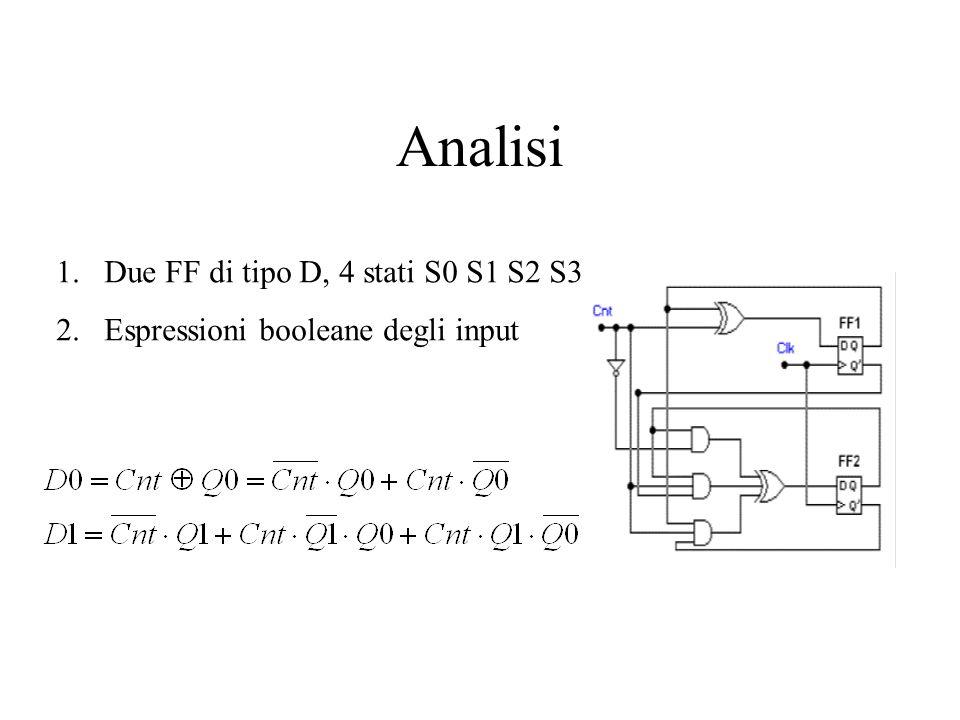 Analisi Due FF di tipo D, 4 stati S0 S1 S2 S3