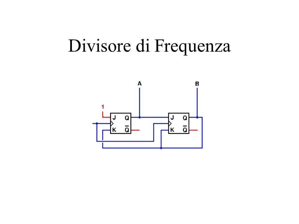 Divisore di Frequenza