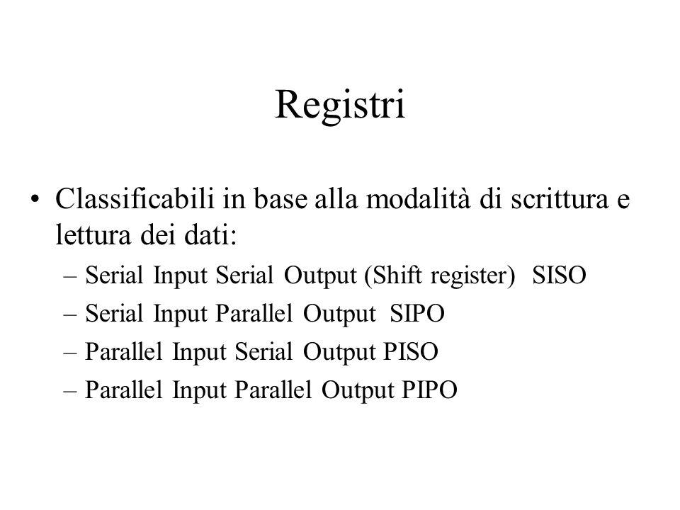 Registri Classificabili in base alla modalità di scrittura e lettura dei dati: Serial Input Serial Output (Shift register) SISO.