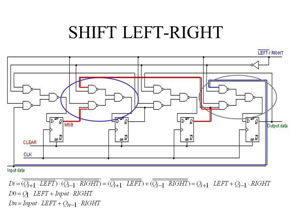 SHIFT LEFT-RIGHT