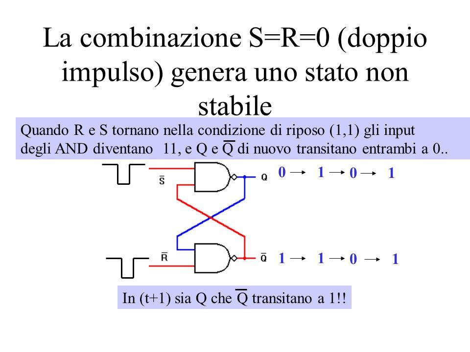 La combinazione S=R=0 (doppio impulso) genera uno stato non stabile