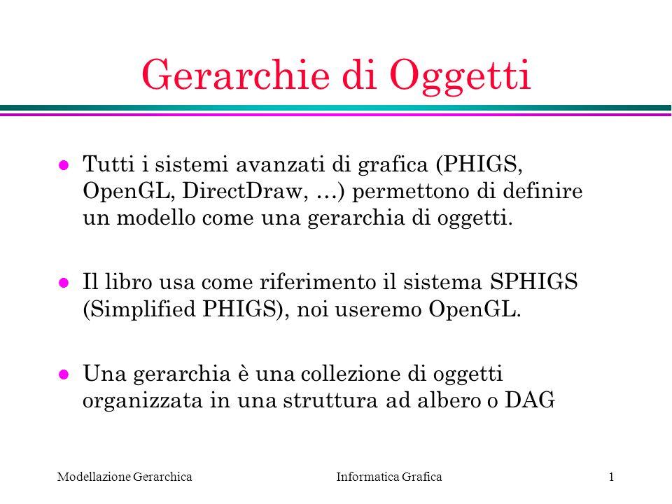 Gerarchie di Oggetti