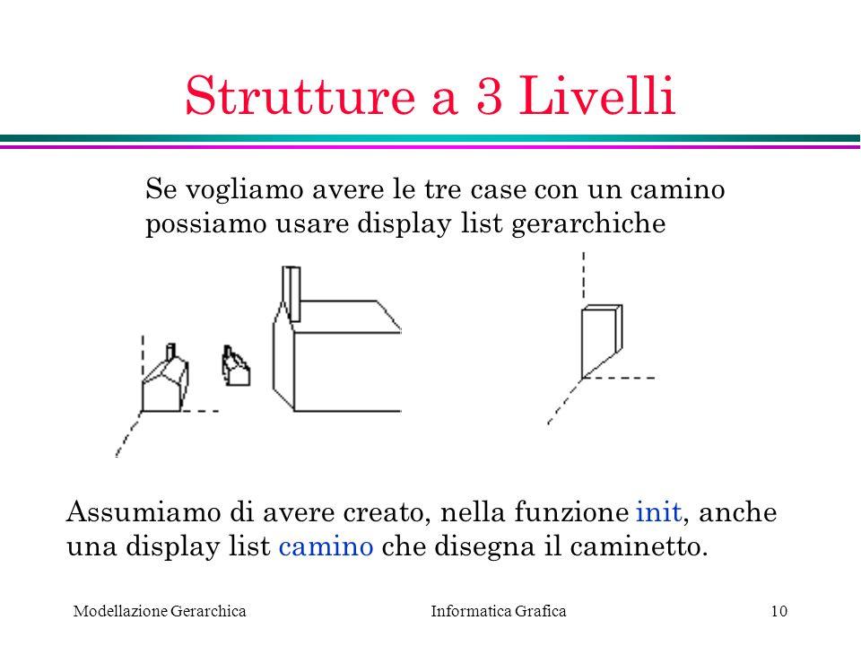 Strutture a 3 Livelli Se vogliamo avere le tre case con un camino possiamo usare display list gerarchiche.