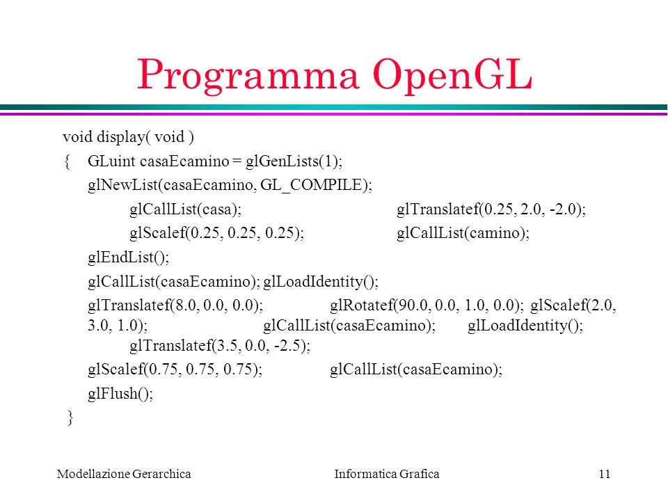 Programma OpenGL void display( void )