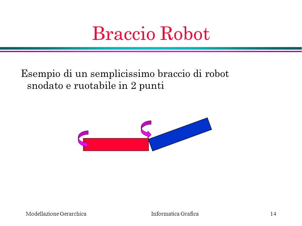 Braccio Robot Esempio di un semplicissimo braccio di robot snodato e ruotabile in 2 punti.