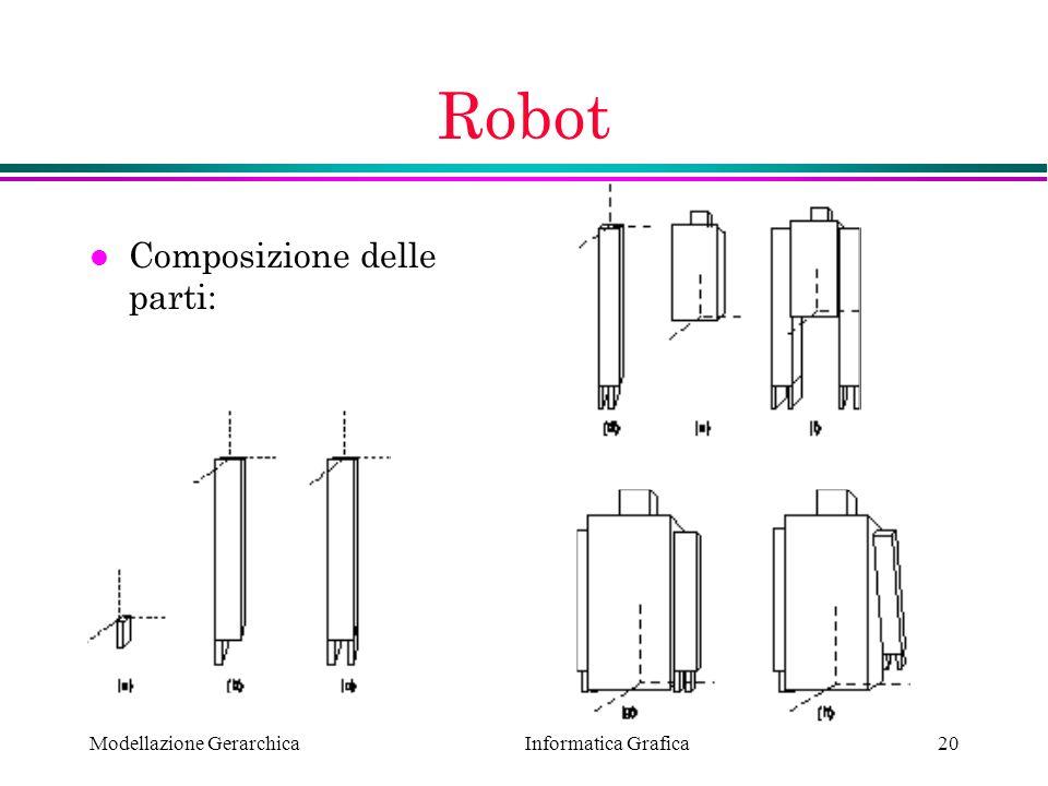 Robot Composizione delle parti: Modellazione Gerarchica