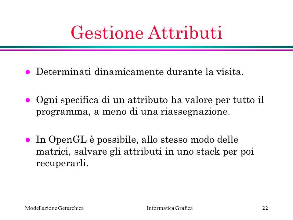 Gestione Attributi Determinati dinamicamente durante la visita.