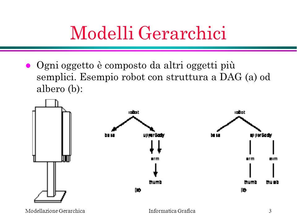 Modelli Gerarchici Ogni oggetto è composto da altri oggetti più semplici. Esempio robot con struttura a DAG (a) od albero (b):
