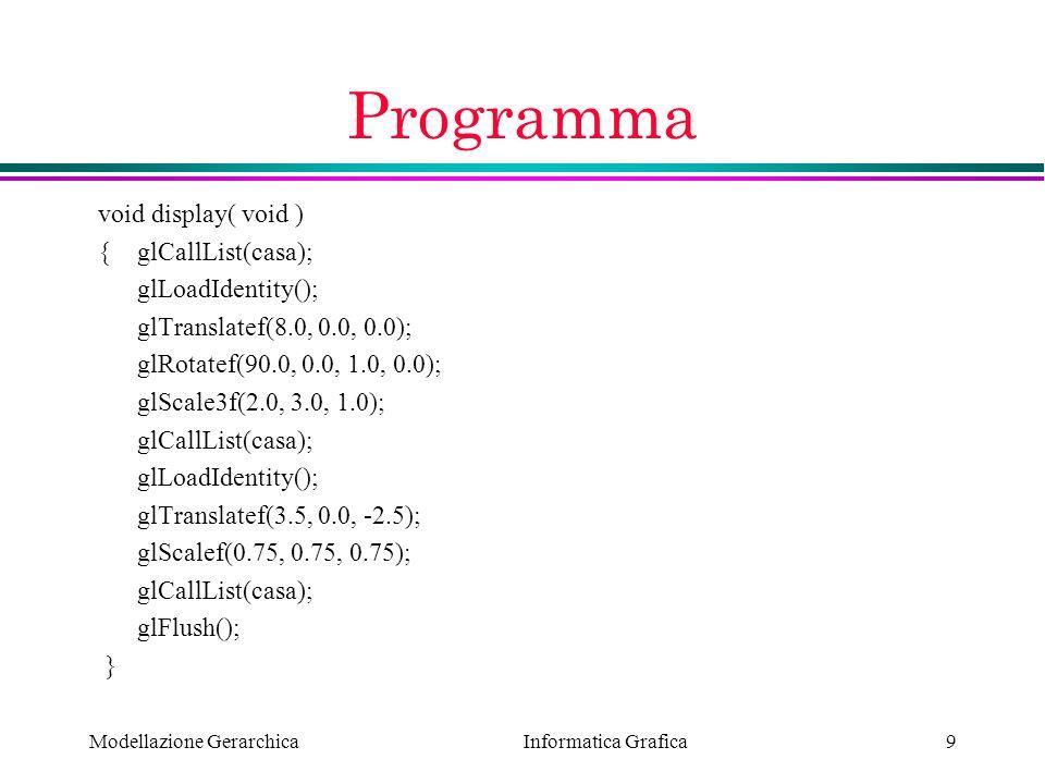 Programma void display( void ) { glCallList(casa); glLoadIdentity();