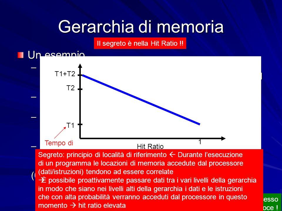 Gerarchia di memoria Un esempio