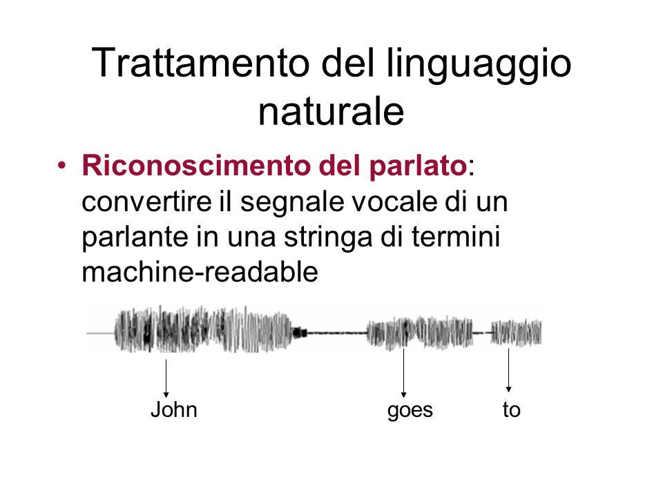 Trattamento del linguaggio naturale