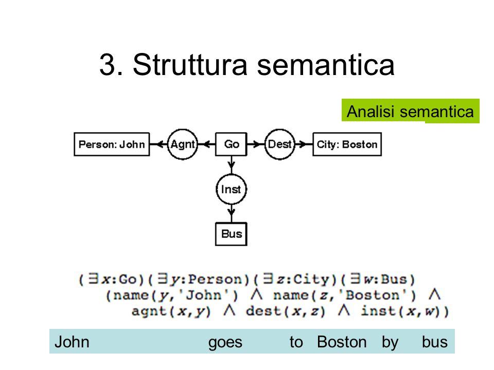 3. Struttura semantica Analisi semantica.
