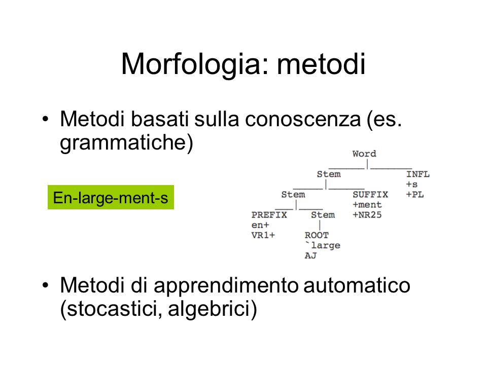 Morfologia: metodi Metodi basati sulla conoscenza (es. grammatiche)