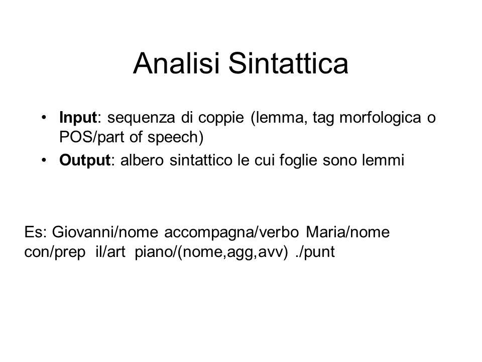 Analisi Sintattica Input: sequenza di coppie (lemma, tag morfologica o POS/part of speech) Output: albero sintattico le cui foglie sono lemmi.