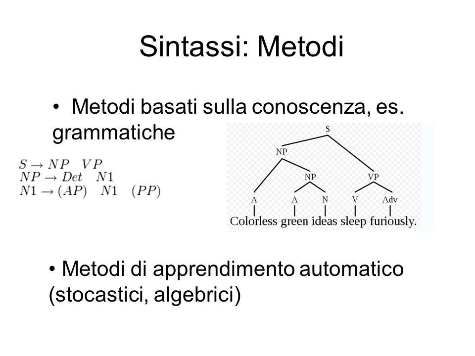 Sintassi: Metodi Metodi basati sulla conoscenza, es. grammatiche