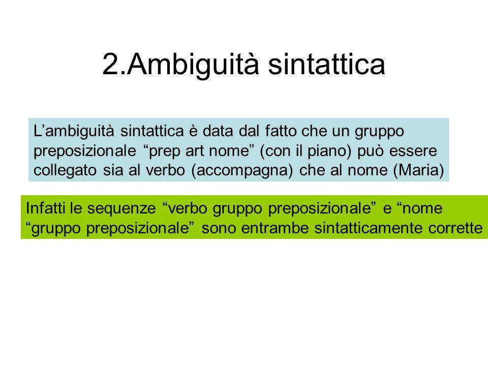 2.Ambiguità sintatticaL'ambiguità sintattica è data dal fatto che un gruppo. preposizionale prep art nome (con il piano) può essere.