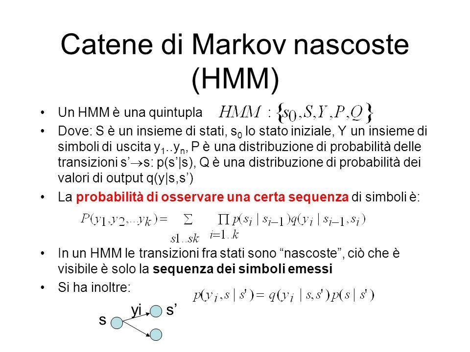 Catene di Markov nascoste (HMM)