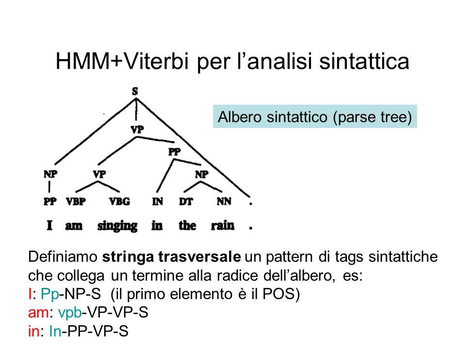 HMM+Viterbi per l'analisi sintattica