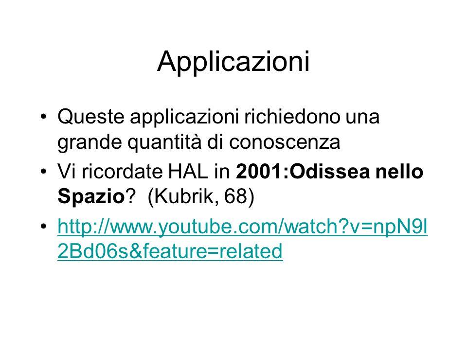 Applicazioni Queste applicazioni richiedono una grande quantità di conoscenza. Vi ricordate HAL in 2001:Odissea nello Spazio (Kubrik, 68)
