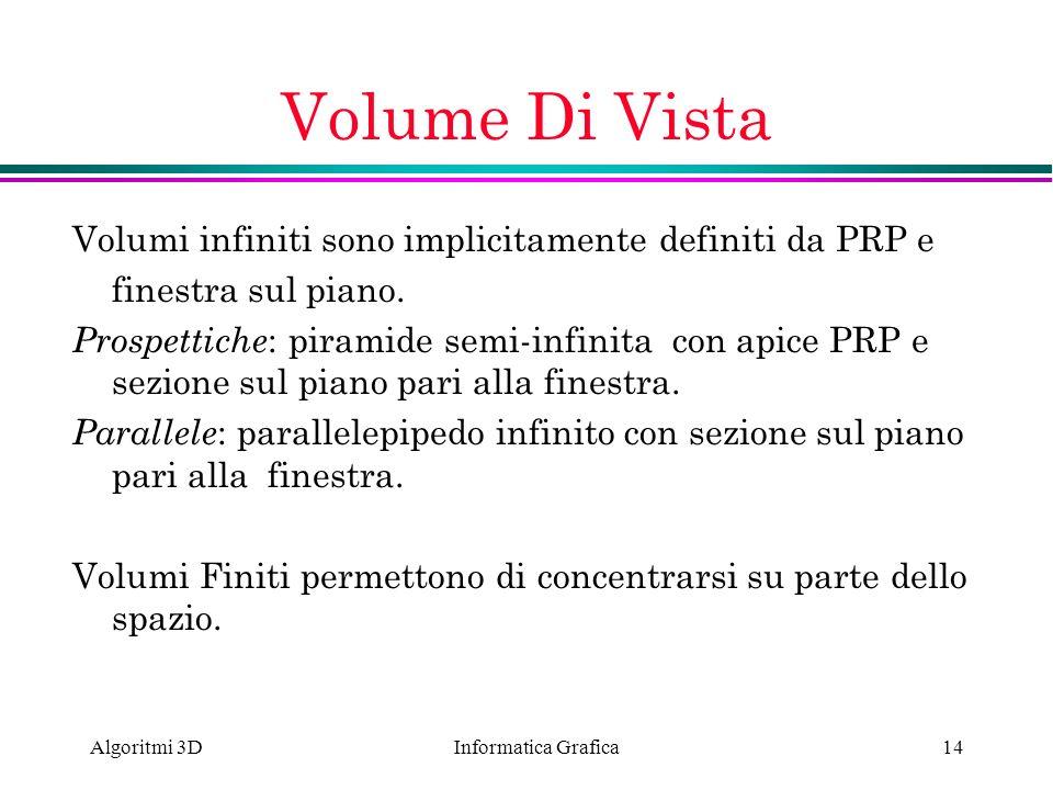 Volume Di Vista Volumi infiniti sono implicitamente definiti da PRP e