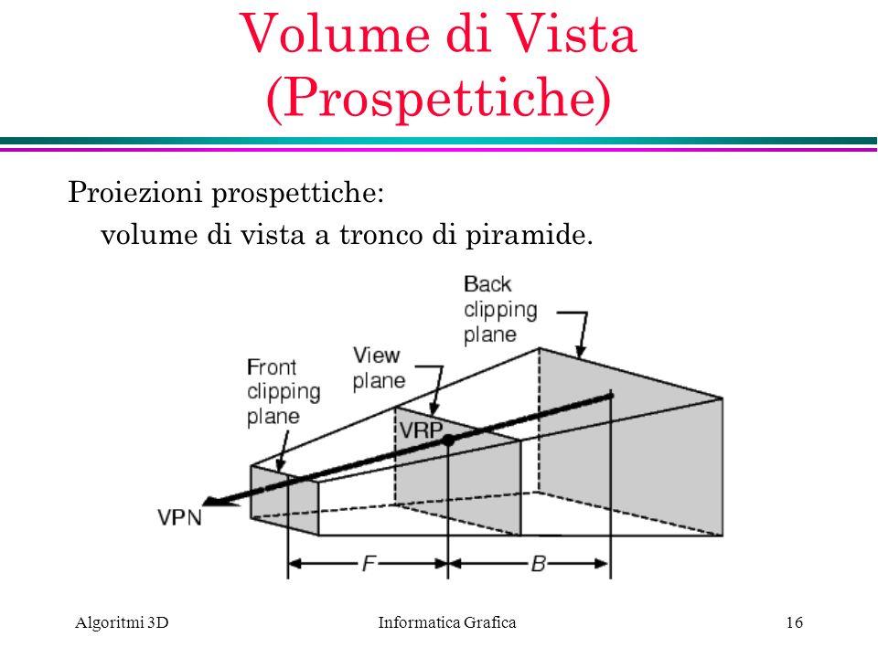 Volume di Vista (Prospettiche)