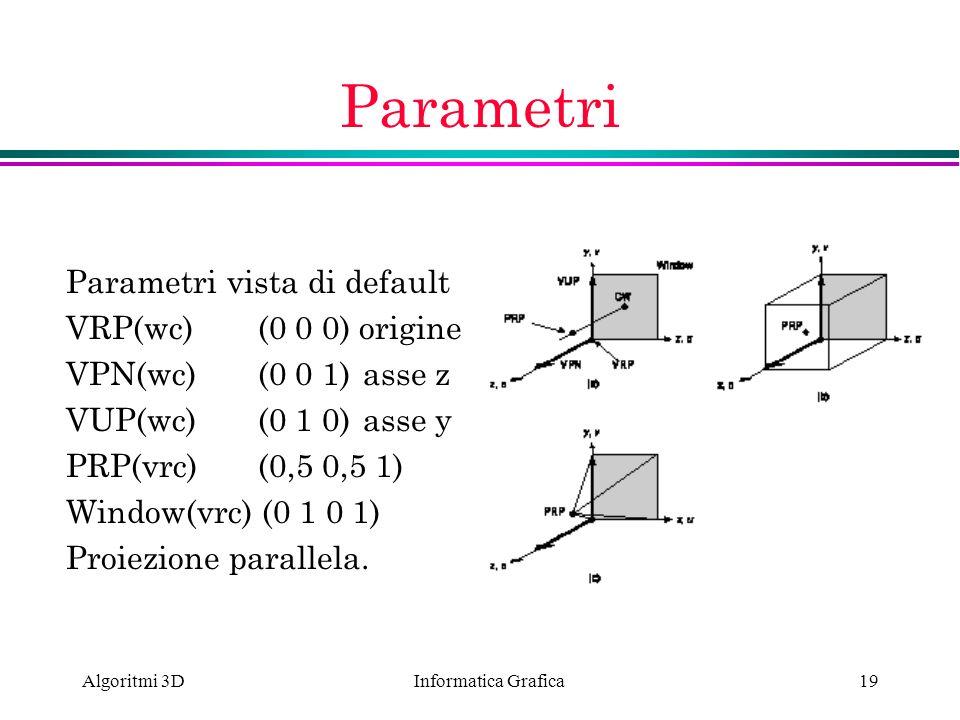 Parametri Parametri vista di default VRP(wc) (0 0 0) origine