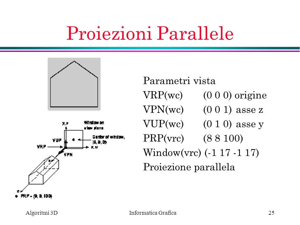 Proiezioni Parallele Parametri vista VRP(wc) (0 0 0) origine