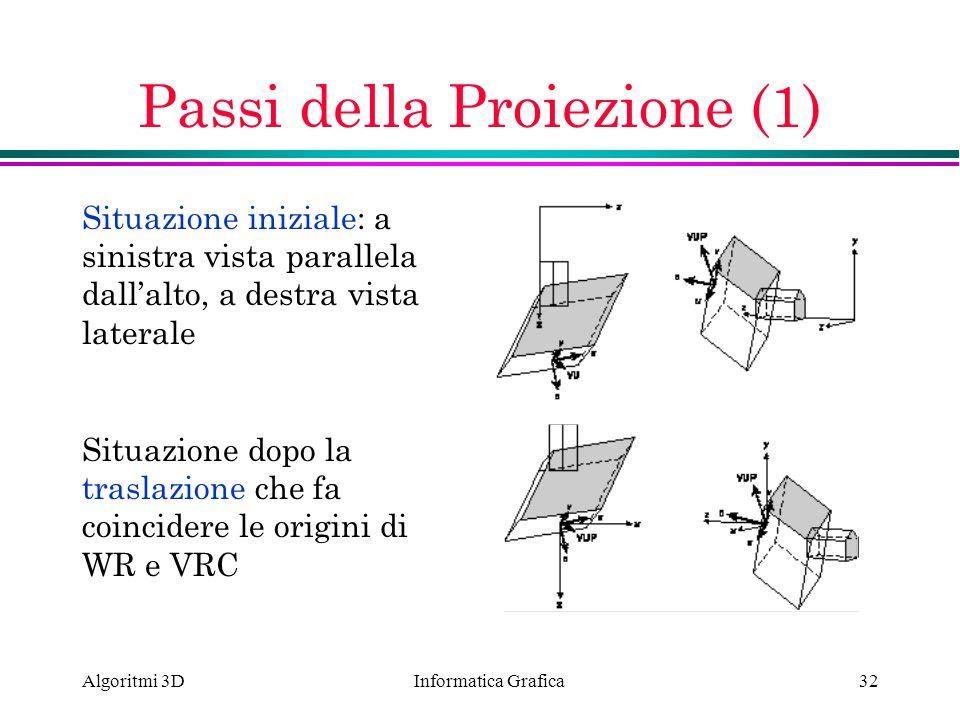 Passi della Proiezione (1)