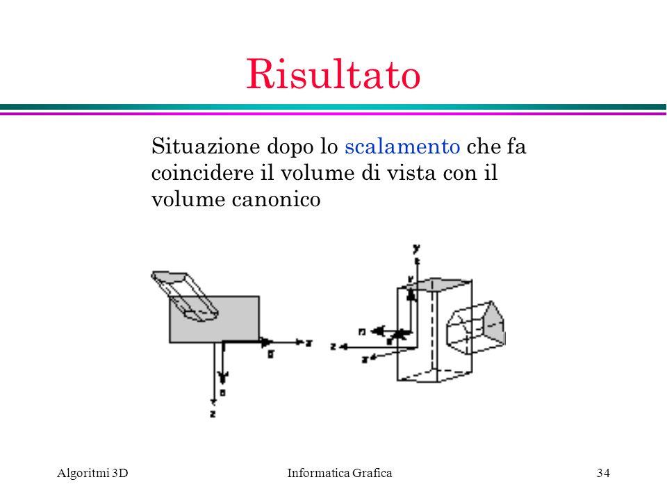 Risultato Situazione dopo lo scalamento che fa coincidere il volume di vista con il volume canonico.