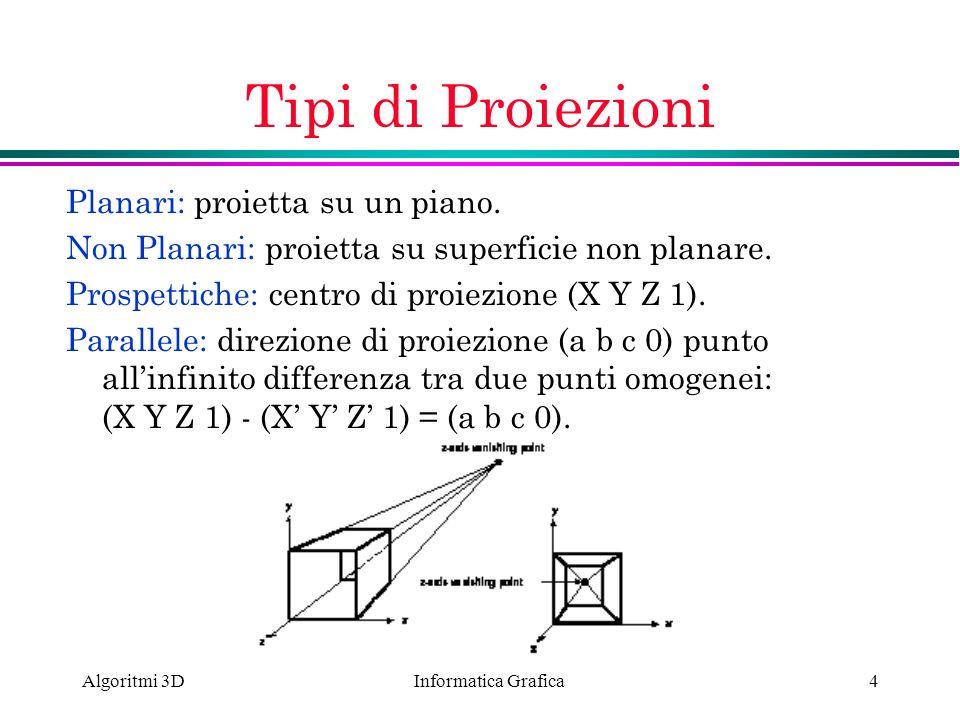 Tipi di Proiezioni Planari: proietta su un piano.