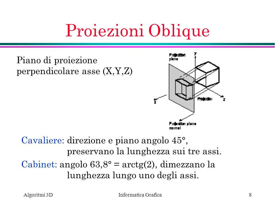 Proiezioni Oblique Piano di proiezione perpendicolare asse (X,Y,Z)