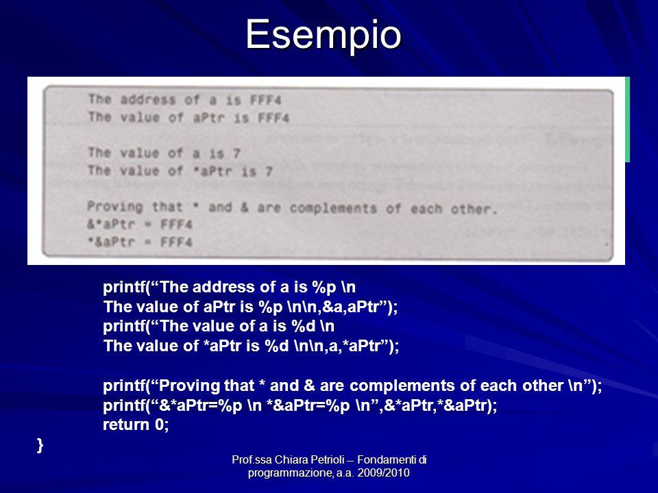 Esempio La specifica di conversione %p di printf consente di stampare