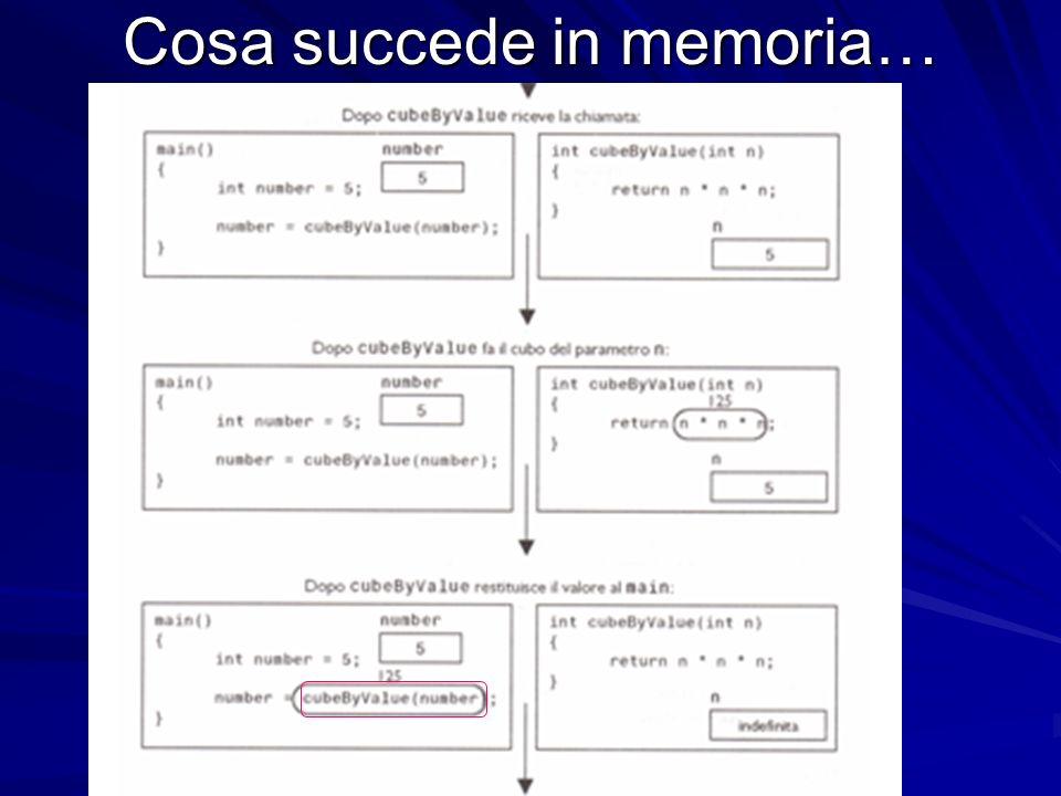 Cosa succede in memoria…
