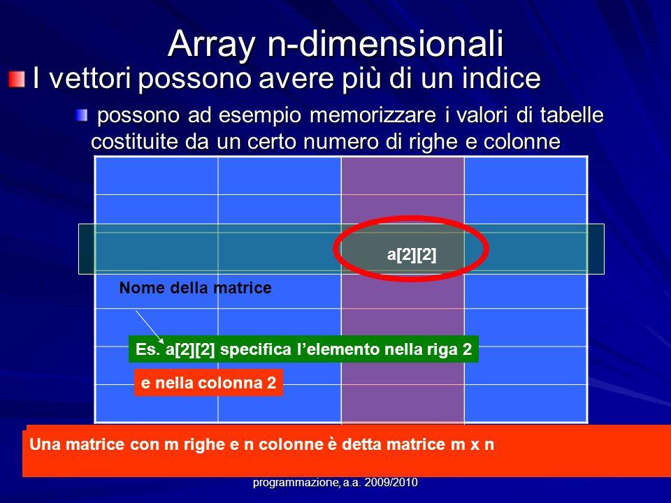 Array n-dimensionali I vettori possono avere più di un indice