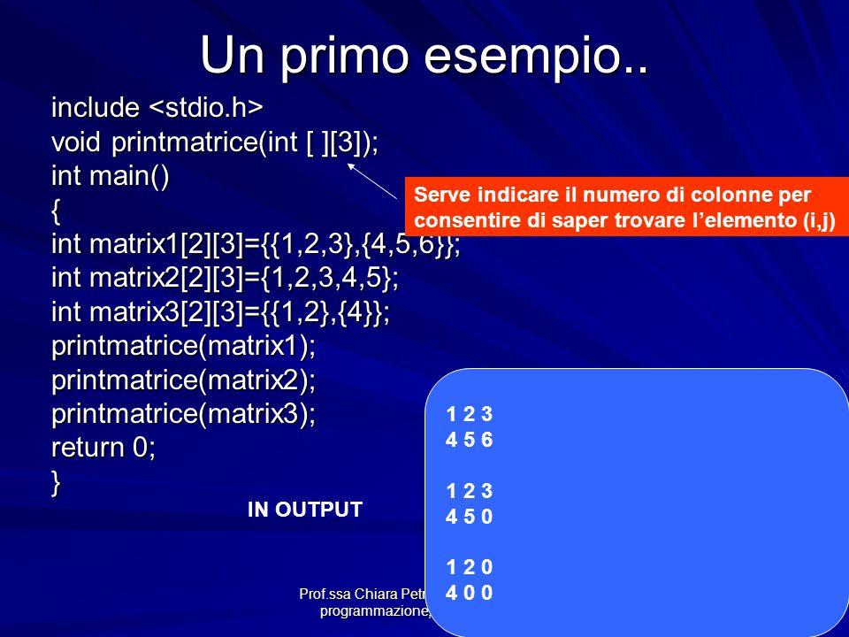Un primo esempio.. include <stdio.h>