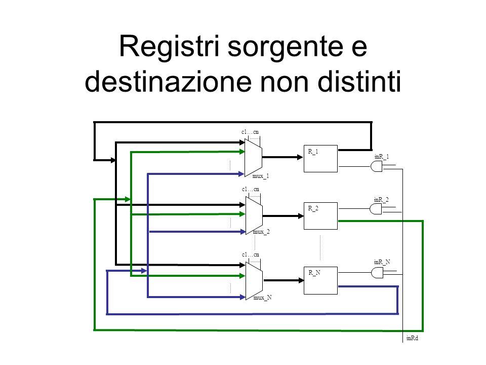 Registri sorgente e destinazione non distinti