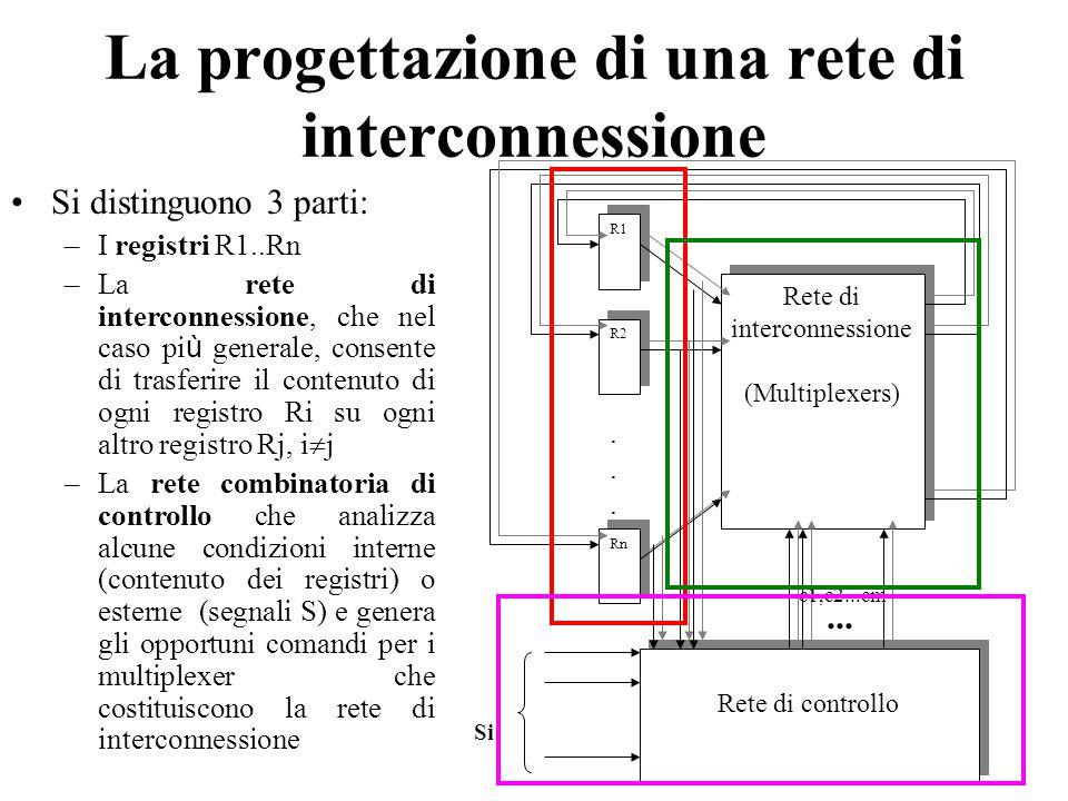 La progettazione di una rete di interconnessione