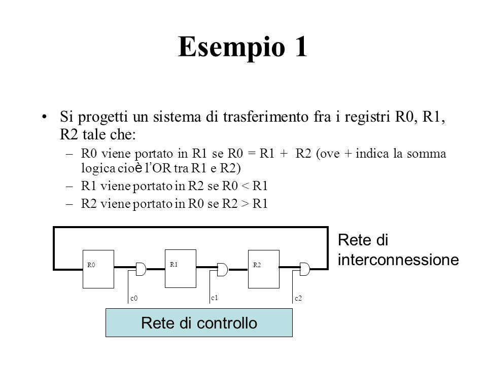 Esempio 1 Si progetti un sistema di trasferimento fra i registri R0, R1, R2 tale che: