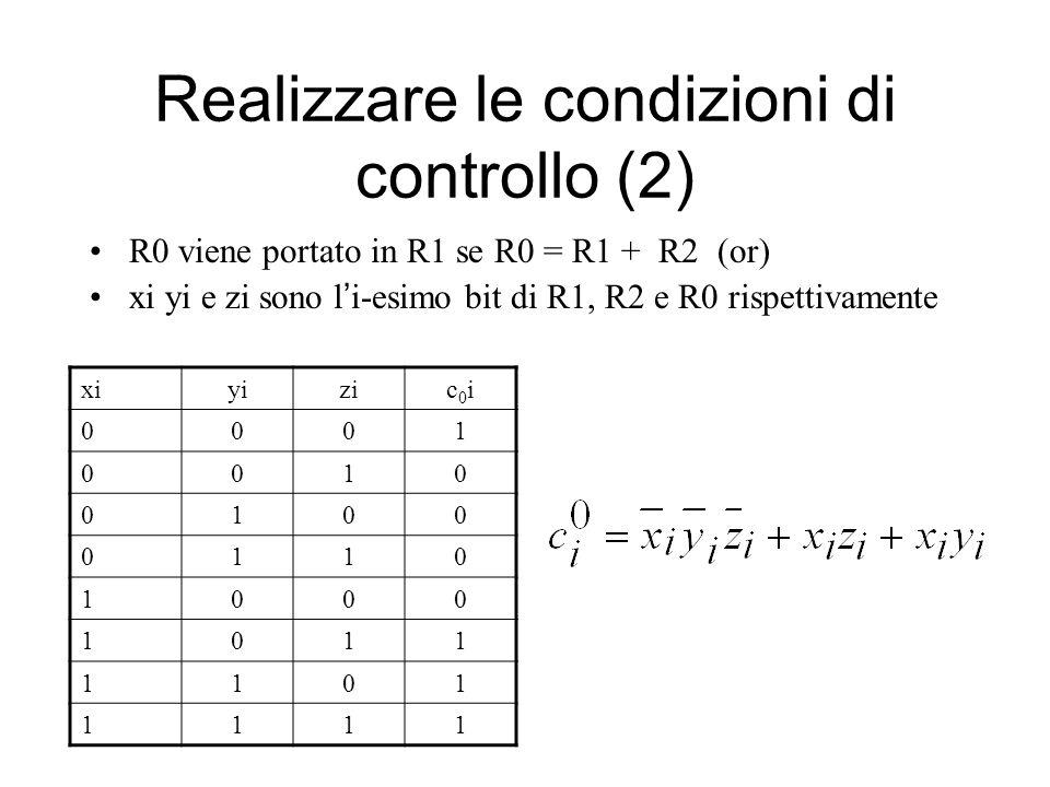 Realizzare le condizioni di controllo (2)