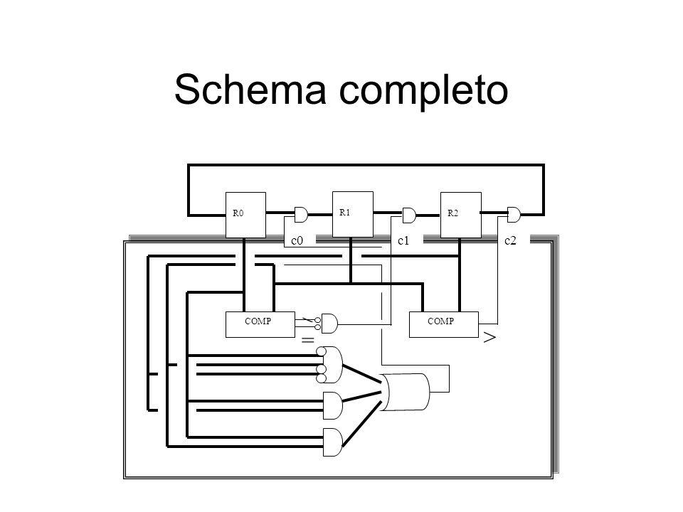 Schema completo > = c1 c2 c0 R0 R1 R2 COMP