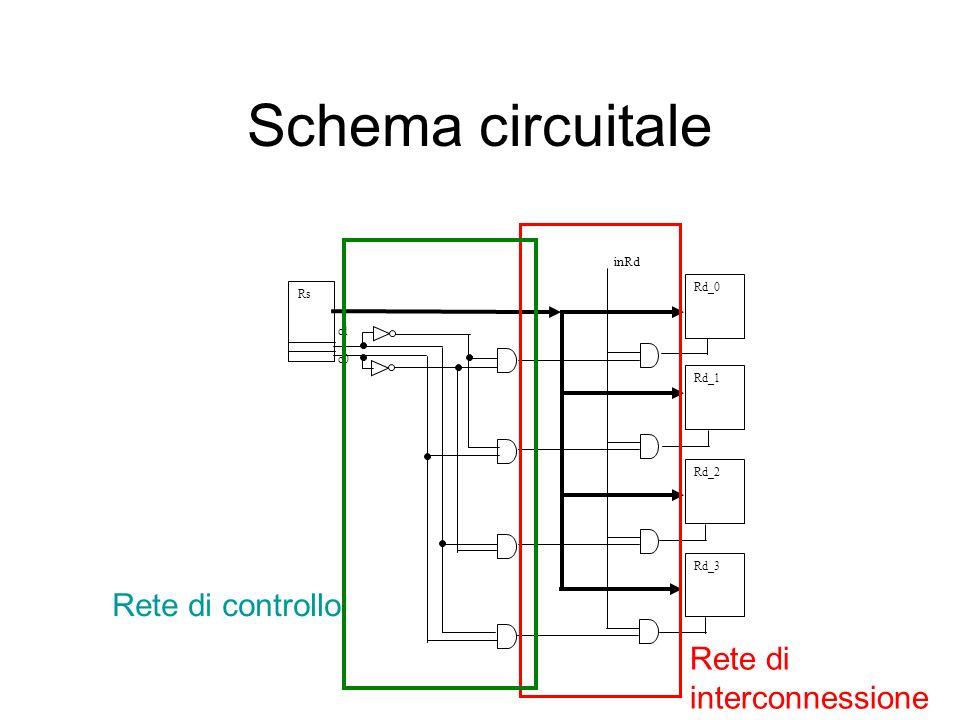 Schema circuitale Rete di controllo Rete di interconnessione inRd Rd_0