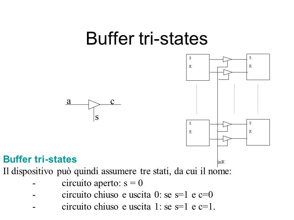 Buffer tri-states a c s Buffer tri-states