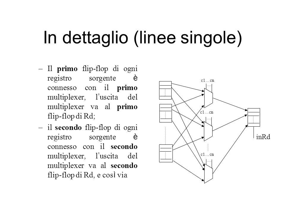 In dettaglio (linee singole)